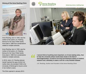 Anne_Rowling_Clinic_Overview